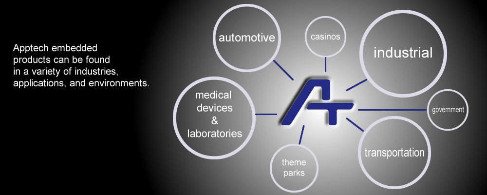 Who do we serve? AppTech, Inc. products can be found in many industries, applications, and environments. Such places are: Medical Devices & Laboratories, Theme Parks, Transportation, Gaming & Casinos, Automotive, Industrial, and Government.